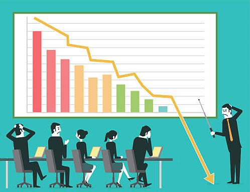 Failing Business Forecast