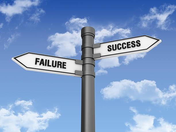 2 way failure and success