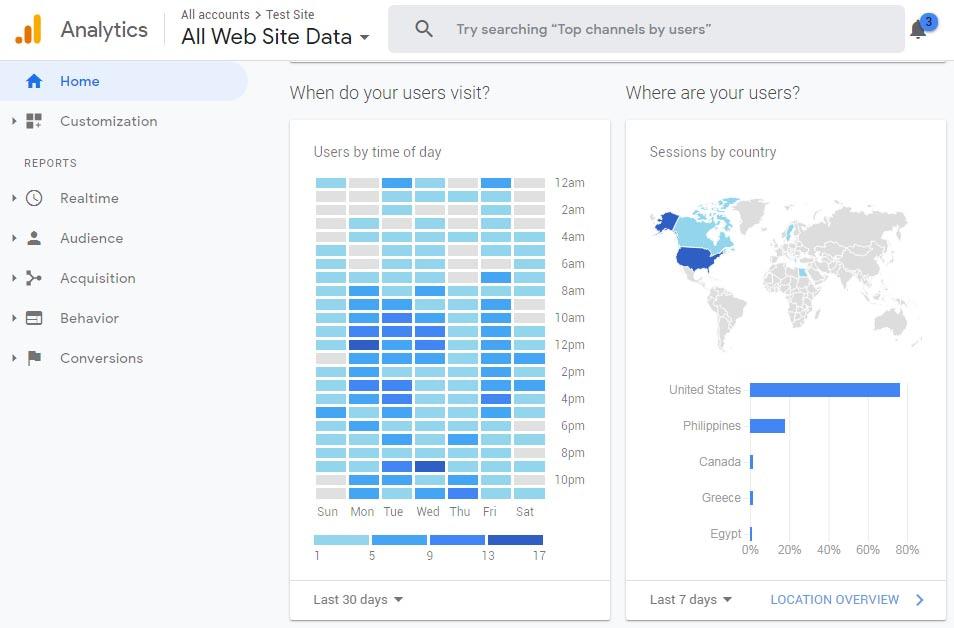 Google Analytics preview