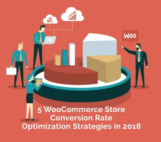 WooCommerce Conversion Rate Optimization