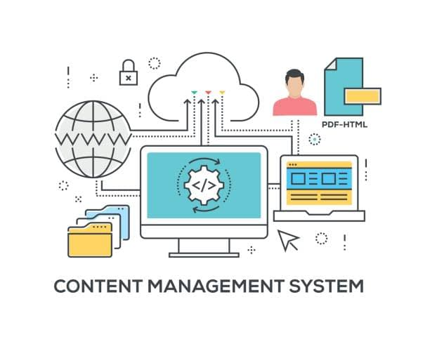 Content Management System for eCommerce