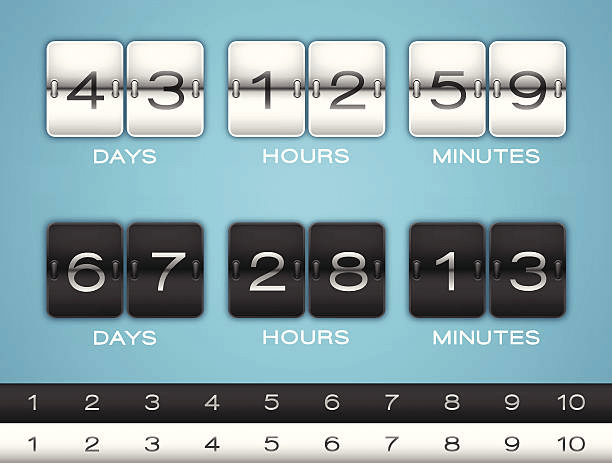 customization countdown timers